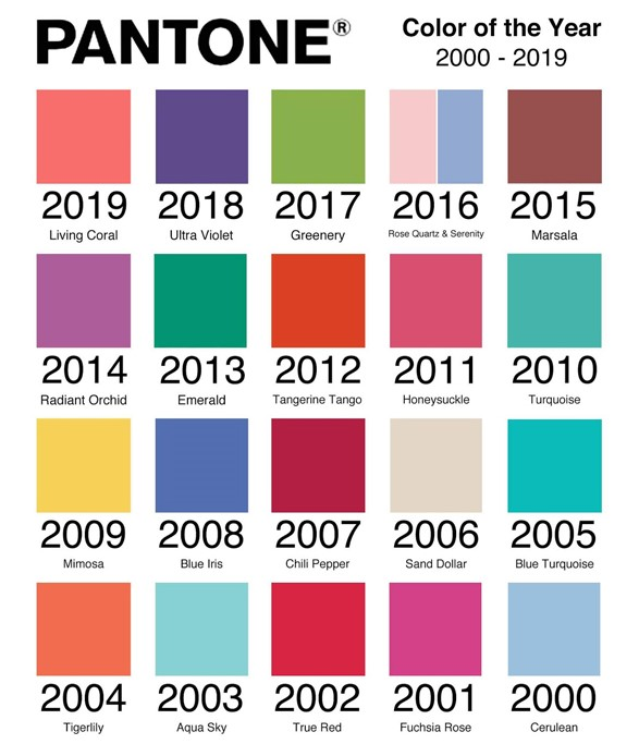 Chart showing Pantone Colours of the year from 2000 to 2019